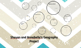 Shayan and Annabella's Geography Project