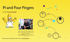 Pi and Four Fingers
