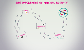 Copy of THE IMPORTANCE OF PHYSICAL ACTIVITY