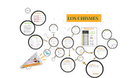 LOS CHISMES