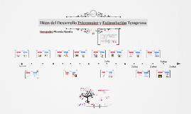Copia de Hitos del Desarrollo Psicomotor y Estimulación Temprana