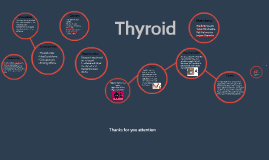 The thyroid is a butterfly-shaped gland located in the neck
