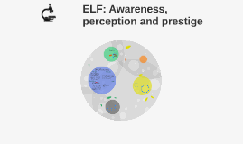 Elf: What role does/could it play in the ELT