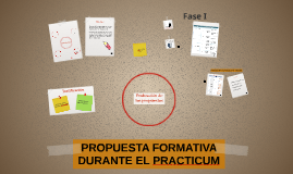 Copy of PROPUESTA FORMATIVA