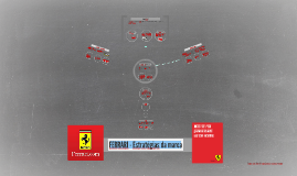 Copy of FERRARI - Estratégias da marca