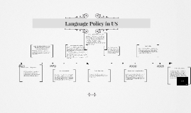 Language Policy in US