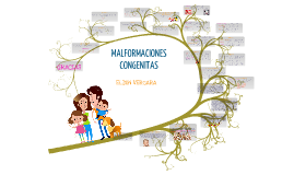 Copy of MALFORMACIONES CONGENITAS