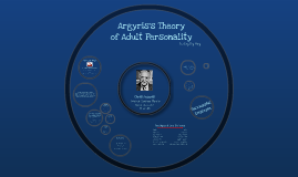 Argyris's Theory of Adult Personality