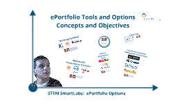 SmartLab ePortfolio Options for Facilitators