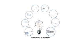 Copy of Elements of Good Design