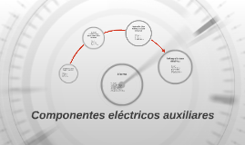 Componentes eléctricos auxiliares