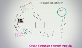 Copy of FILOSOFÍA DEL DERECHO