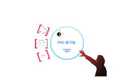XRD 분석법 - 수정