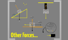 R-10: Other Forces
