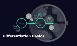 Differentiation Basics