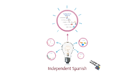 Independent Spanish