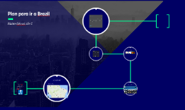 Plan para ir a Brazil