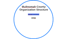 Multnomah County Organization Structure