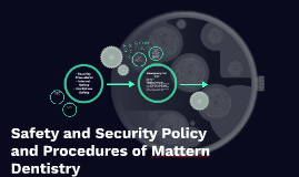 Safety and Security Policy and Procedures of Mattern Dentist
