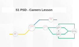 S1 PSD - Careers Lesson