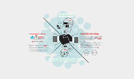 Copy of Trabajo de aplicación en