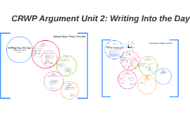 Copy of 2: Writing into the Day to Jumpstart  Argument CRWP