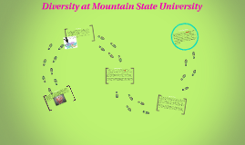 Diversity at Mountain State University