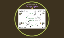 Introduction to the Design Cycle