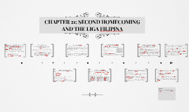 CHAPTER 21: SECOND HOMECOMING AND THE LIGA FILIPINA