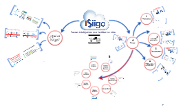 iSiigo - Software empresarial para pymes