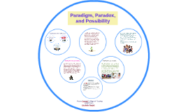 Paradigm, Paradox, and Possibility