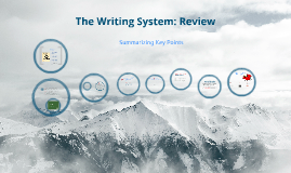 Writing Process Review
