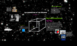 The dimensions of space and time by jeswin j on prezi for Dimensions of space and time