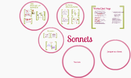 Copy of Copy of Sonnets