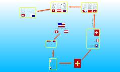 Vergleich Österreich Schweiz USA
