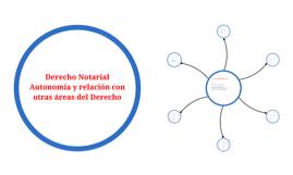 Derecho Notarial Autonomia y relacion con otras areas