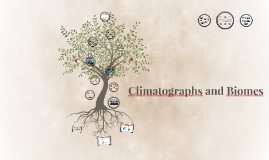 Climatographs and Biomes