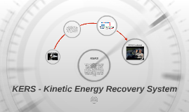 KERS - Kinetic Energy Recovery System