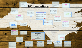 NC Foundations for early learning and development