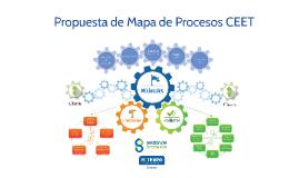 DM Mapa de procesos CEET