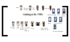 Clothing in the 1700's