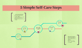 5 Simple Self-Care Steps