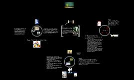 Copy of Literature Loop