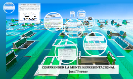 Copy of COMPRENDER LA MENTE REPRESENTACIONAL