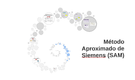 Copy of Método Aproximado de Siemens (SAM)