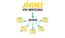 Copy of Jóvenes