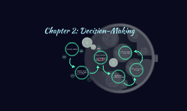 Copy of Copy of Chapter 2: Decision-Making