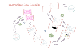 Copy of ELEMENTOS DEL DISEÑO
