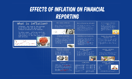 Effects of inflation on financial reporting
