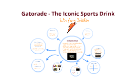 Copy of Gatorade - The Iconic Sports Drink